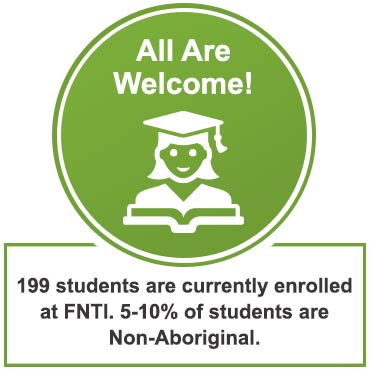 199 Students Enrolled at FNTI