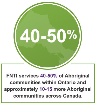 FNTI services 40-50% of Aboriginal communities within Ontario